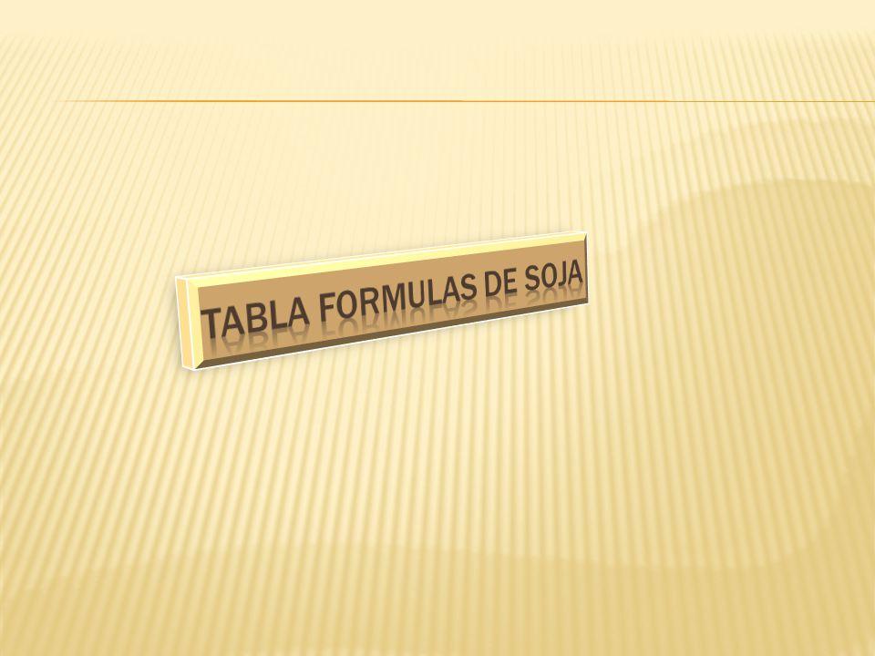 TABLA FORMULAS DE SOJA