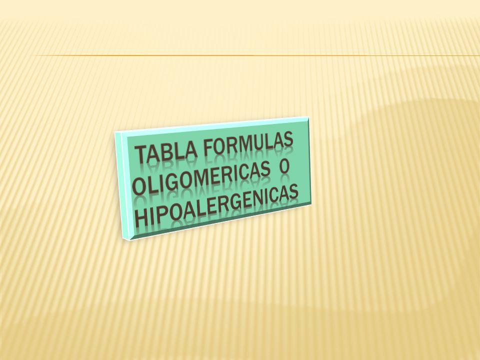 tabla Formulas oligomericas o hipoalergenicas