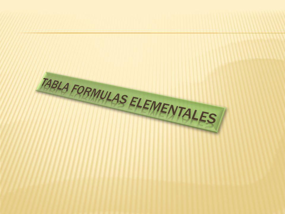 TABLA FORMULAS ELEMENTALES