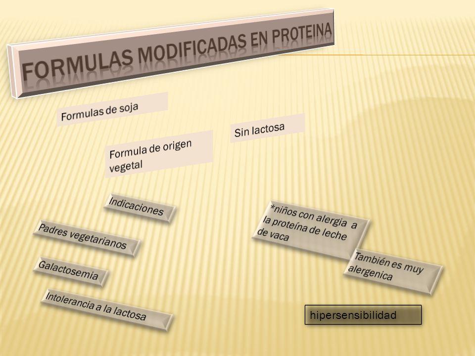 FORMULAS MODIFICADAS EN PROTEINA