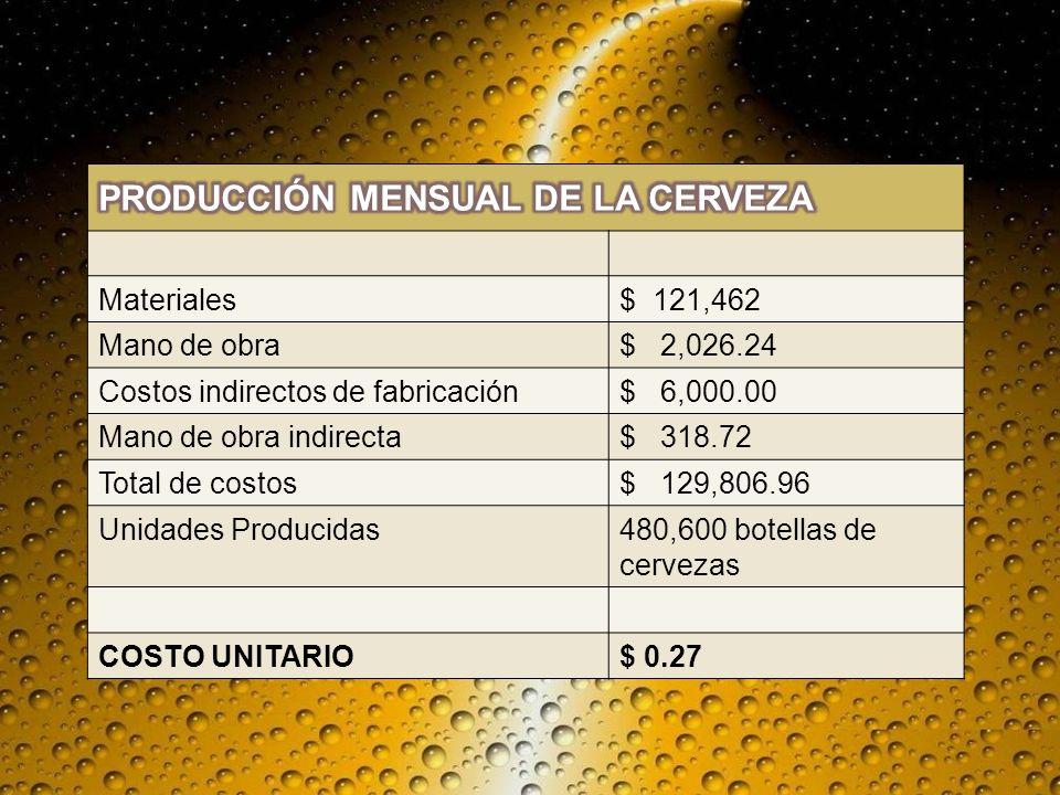 PRODUCCIÓN MENSUAL DE LA CERVEZA