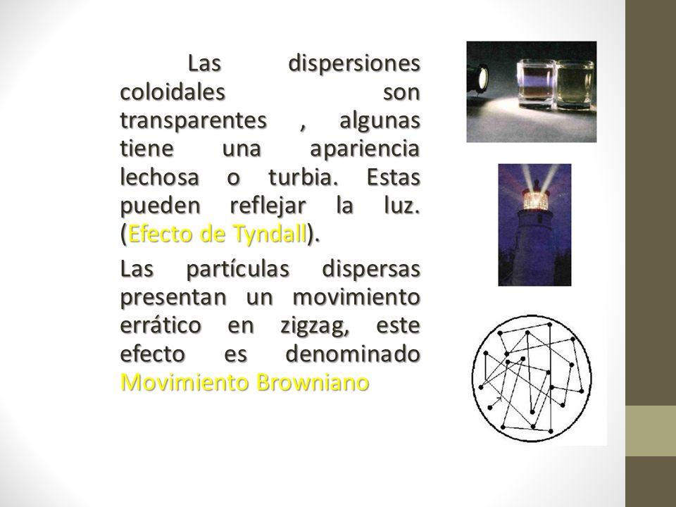 Las dispersiones coloidales son transparentes , algunas tiene una apariencia lechosa o turbia. Estas pueden reflejar la luz. (Efecto de Tyndall).