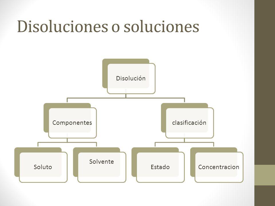 Disoluciones o soluciones
