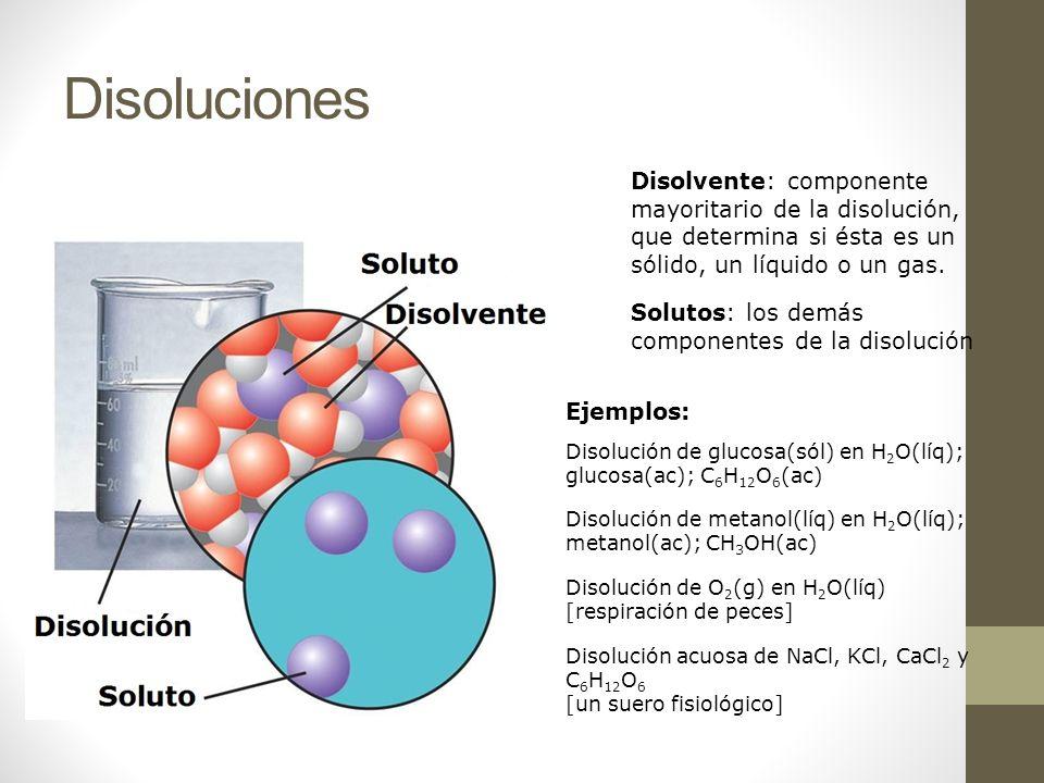 Disoluciones Disolvente: componente mayoritario de la disolución, que determina si ésta es un sólido, un líquido o un gas.