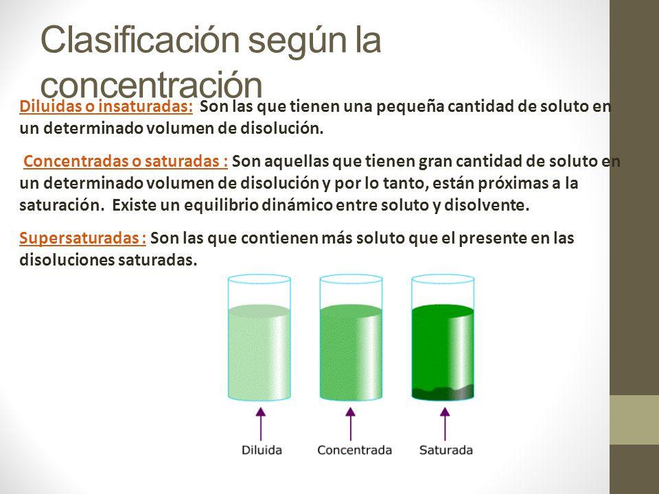 Clasificación según la concentración