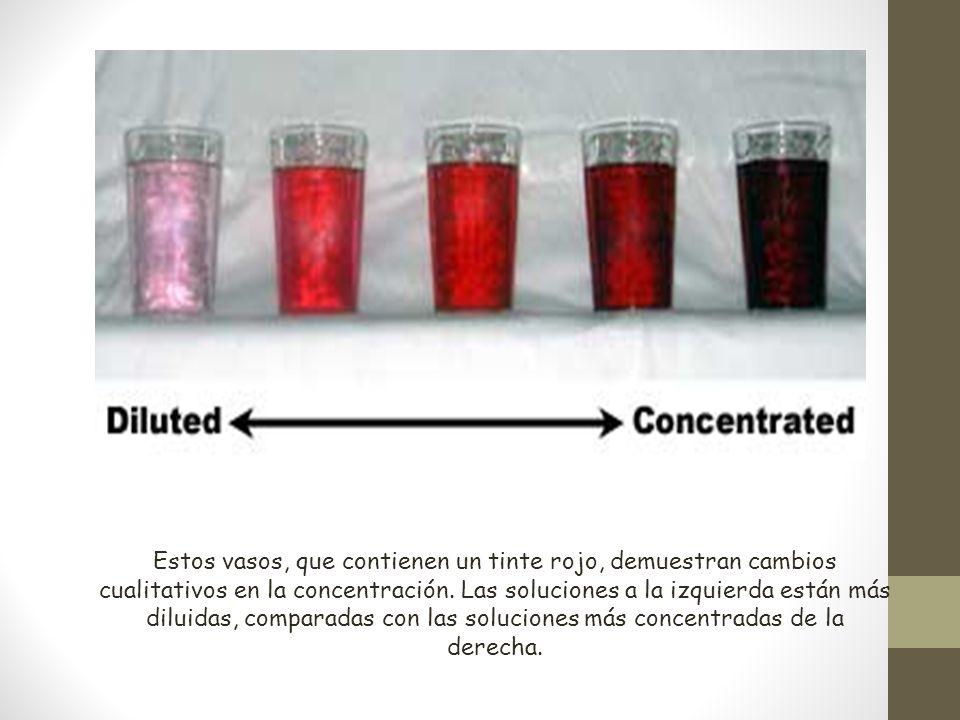 Estos vasos, que contienen un tinte rojo, demuestran cambios cualitativos en la concentración.