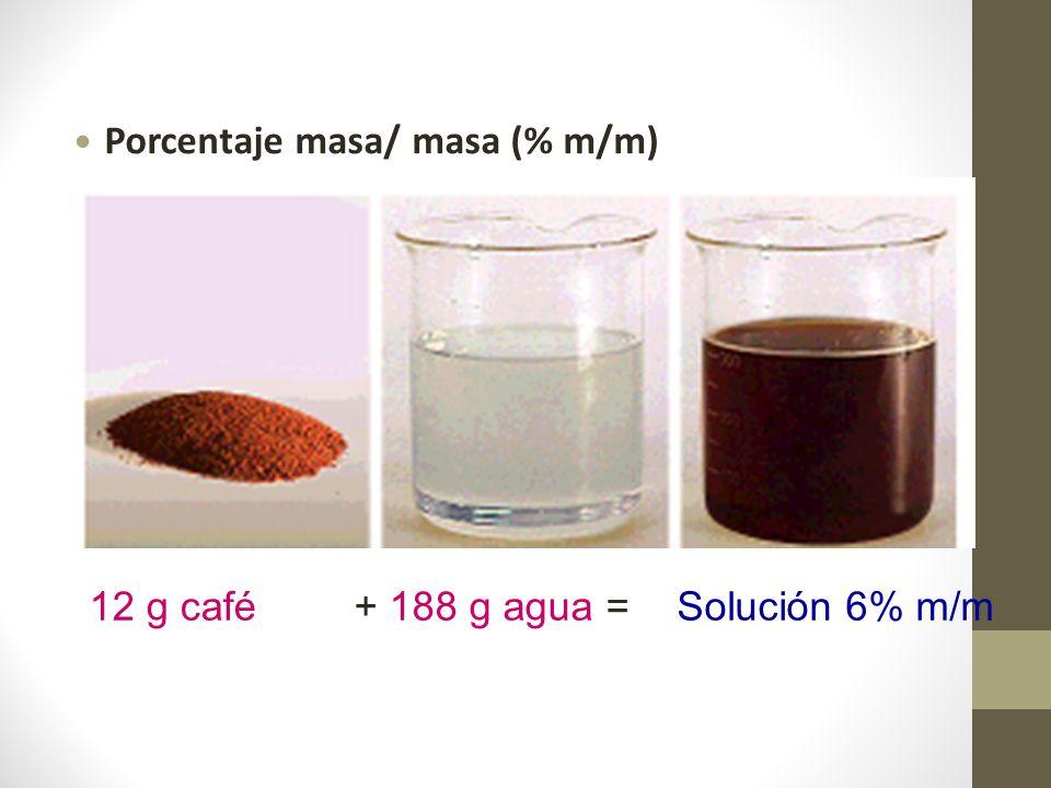 Porcentaje masa/ masa (% m/m)