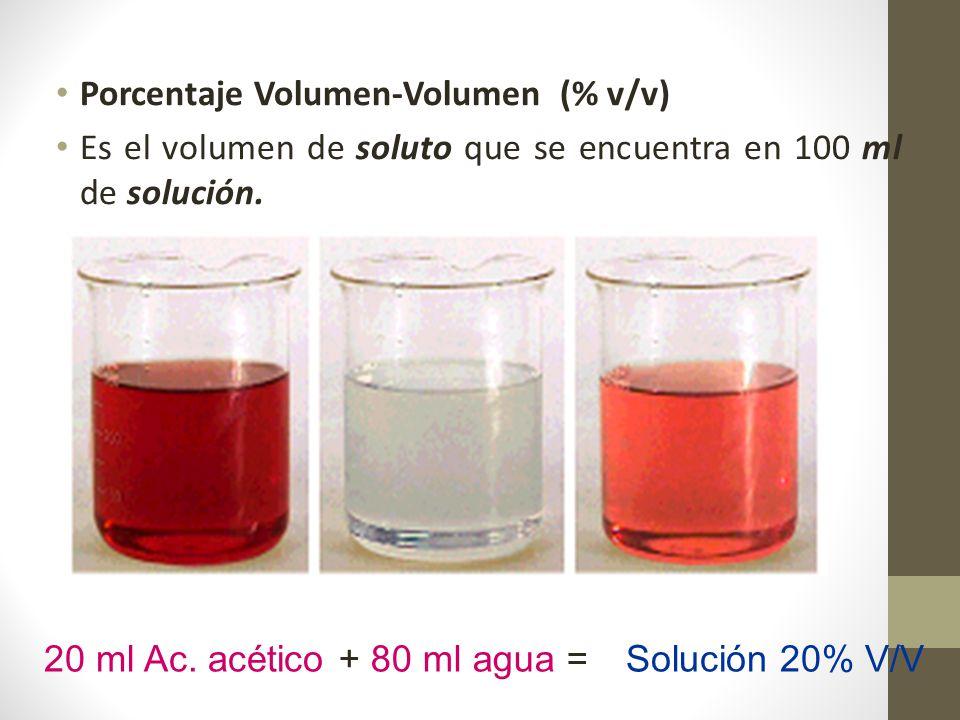 Porcentaje Volumen-Volumen (% v/v)