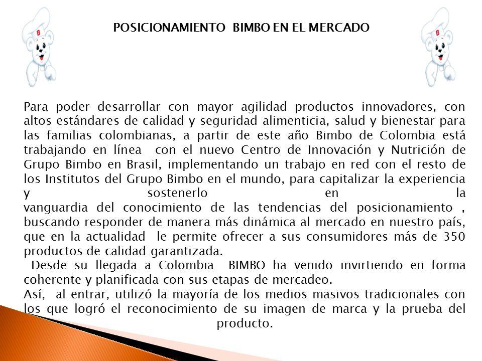 POSICIONAMIENTO BIMBO EN EL MERCADO