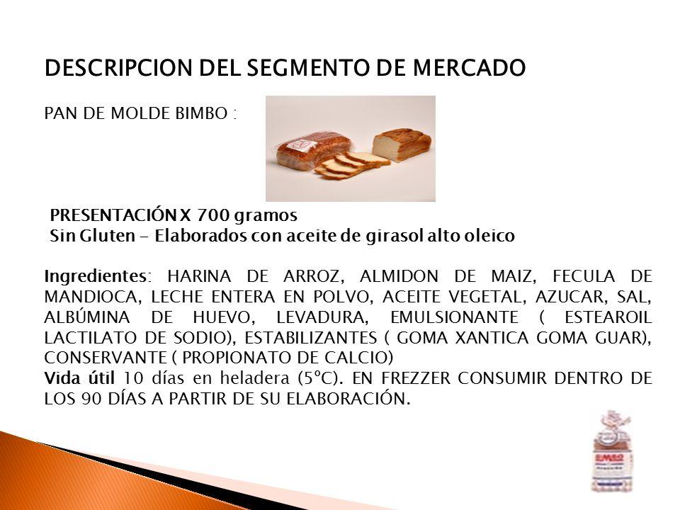 DESCRIPCION DEL SEGMENTO DE MERCADO
