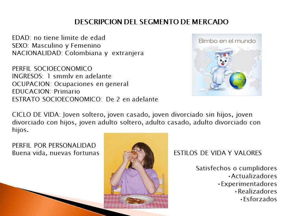 DESCRIPCION DEL SEGMENTO DE MERCADO EDAD: no tiene limite de edad SEXO: Masculino y Femenino NACIONALIDAD: Colombiana y extranjera PERFIL SOCIOECONOMICO INGRESOS: 1 smmlv en adelante OCUPACION: Ocupaciones en general EDUCACION: Primario ESTRATO SOCIOECONOMICO: De 2 en adelante CICLO DE VIDA: Joven soltero, joven casado, joven divorciado sin hijos, joven divorciado con hijos, joven adulto soltero, adulto casado, adulto divorciado con hijos.