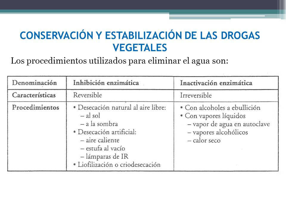 CONSERVACIÓN Y ESTABILIZACIÓN DE LAS DROGAS VEGETALES