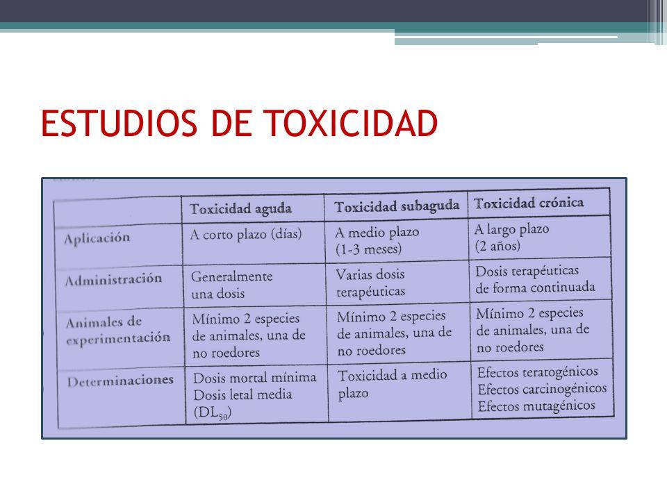 ESTUDIOS DE TOXICIDAD
