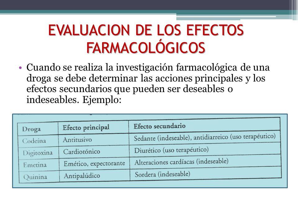 EVALUACION DE LOS EFECTOS FARMACOLÓGICOS