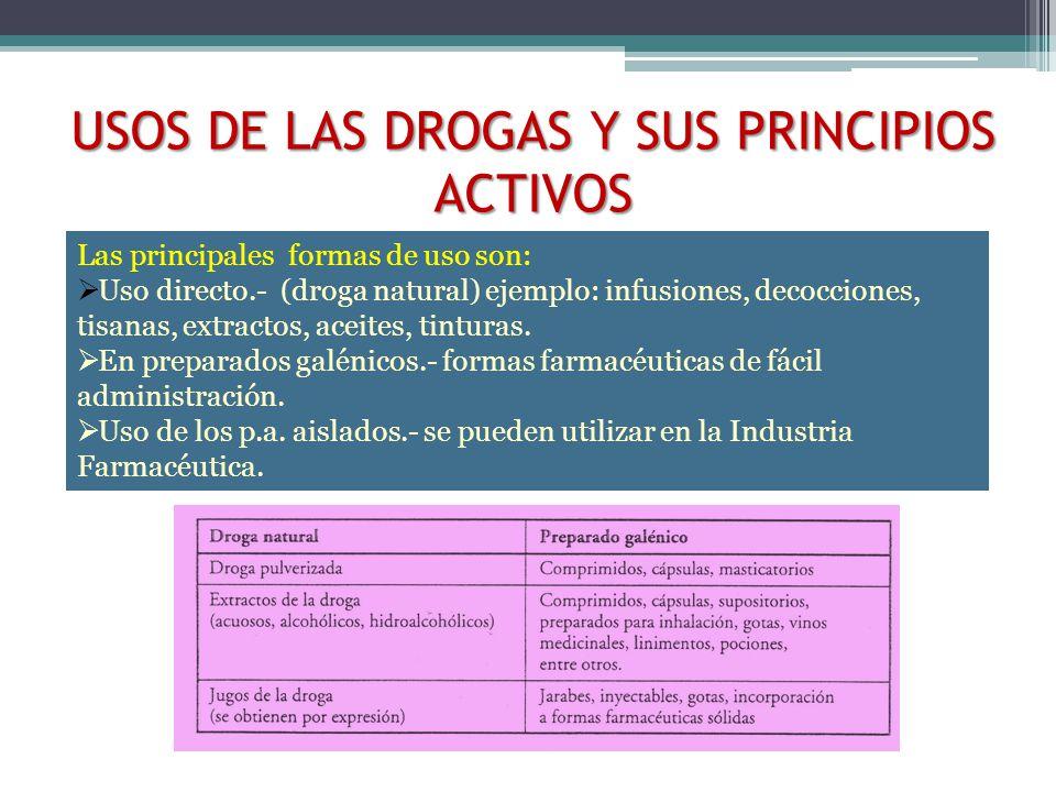 USOS DE LAS DROGAS Y SUS PRINCIPIOS ACTIVOS
