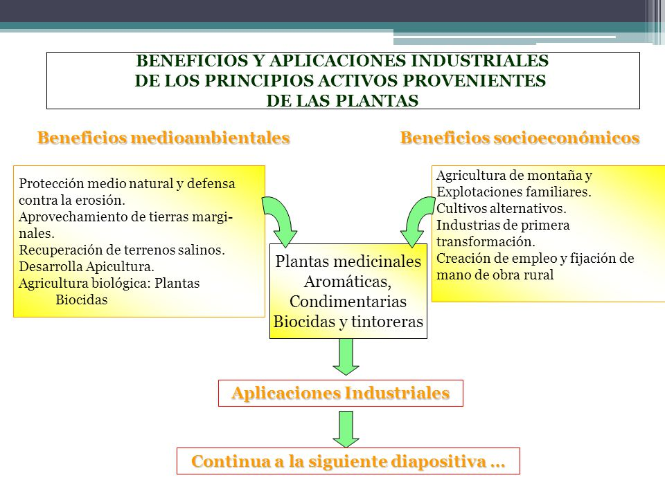 BENEFICIOS Y APLICACIONES INDUSTRIALES