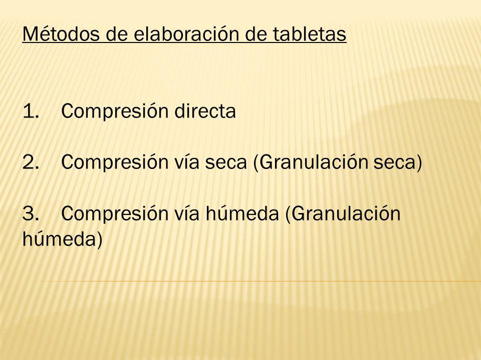 Métodos de elaboración de tabletas