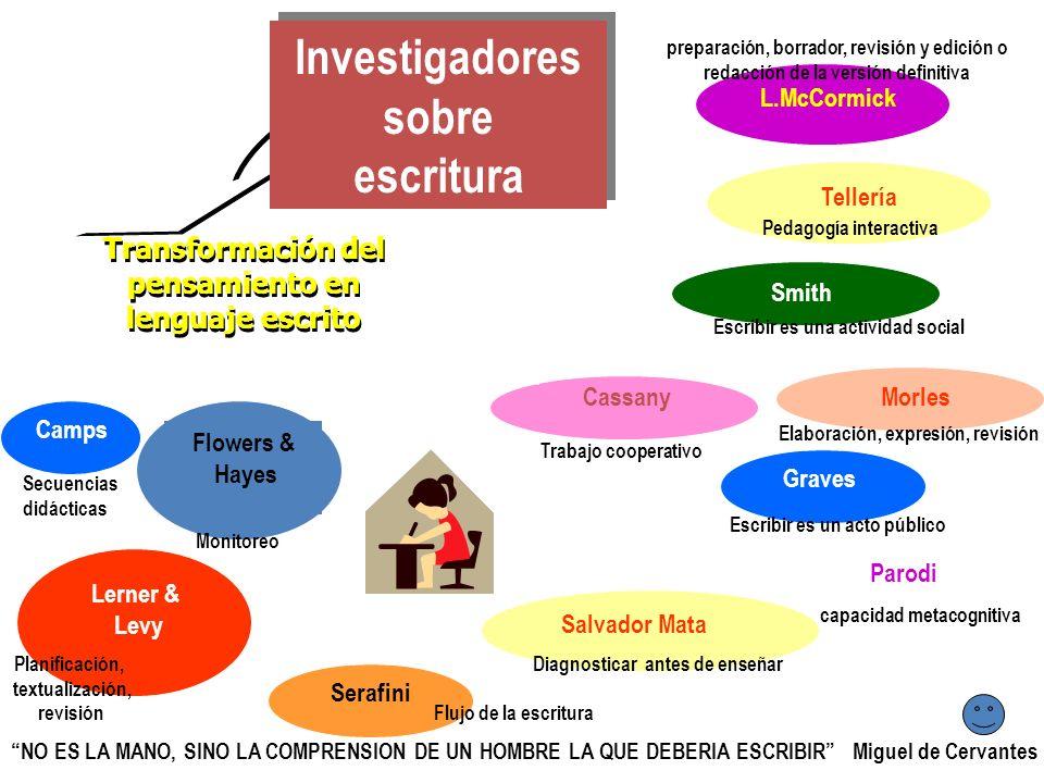 Investigadores sobre escritura