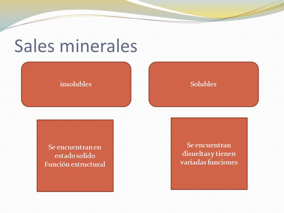 Sales minerales insolubles Solubles
