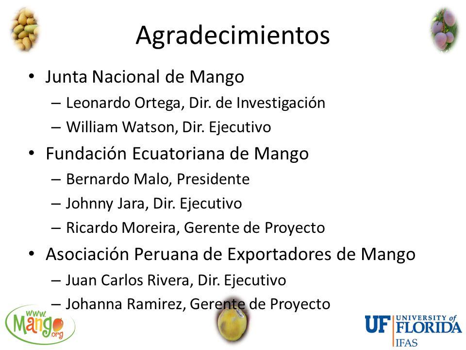 Agradecimientos Junta Nacional de Mango Fundación Ecuatoriana de Mango