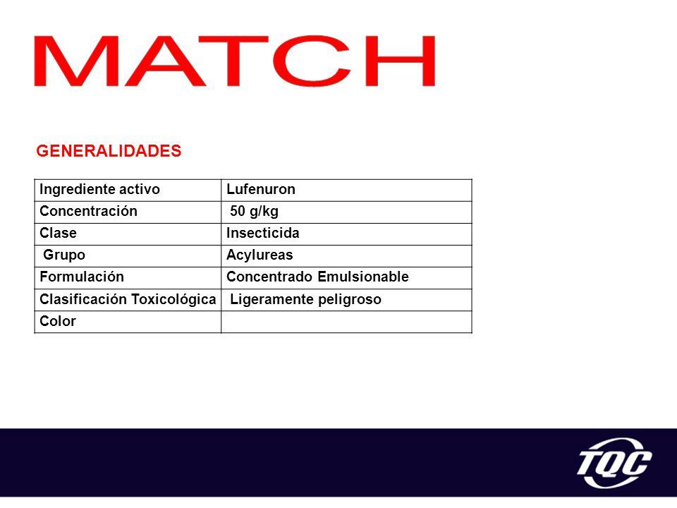 MATCH GENERALIDADES Ingrediente activo Lufenuron Concentración 50 g/kg