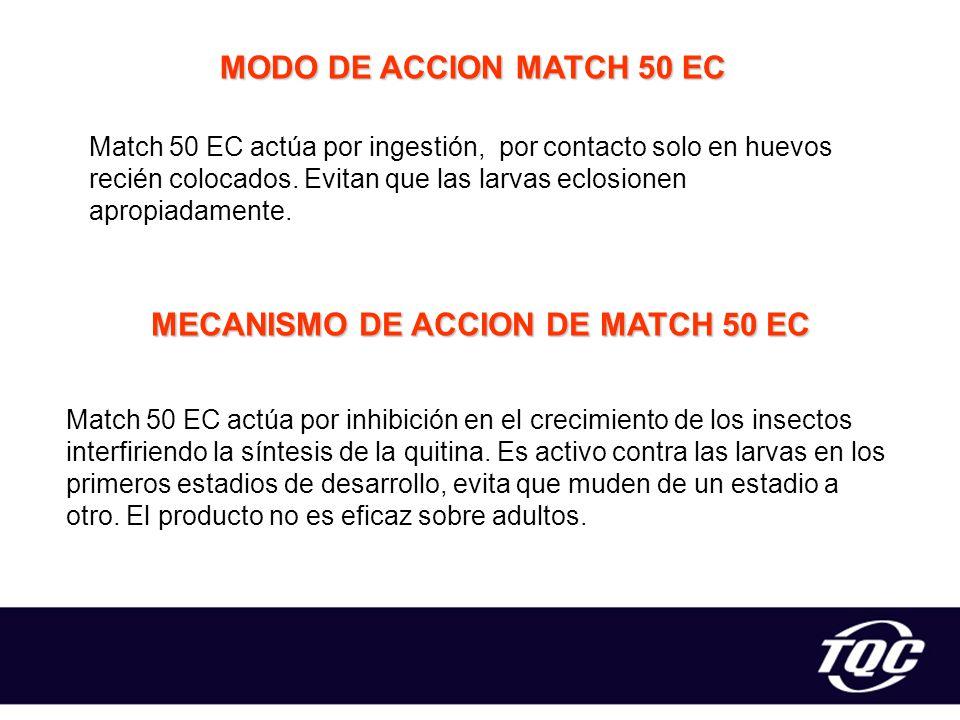 MECANISMO DE ACCION DE MATCH 50 EC