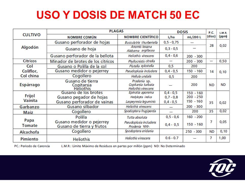 USO Y DOSIS DE MATCH 50 EC