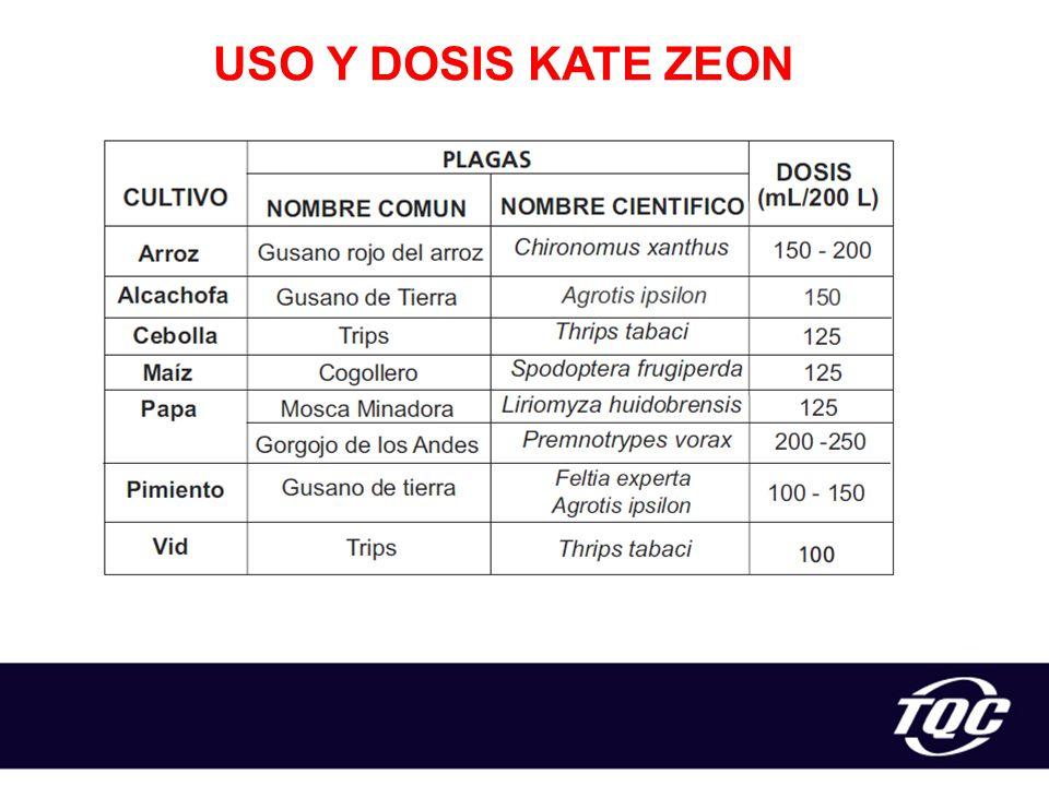 USO Y DOSIS KATE ZEON