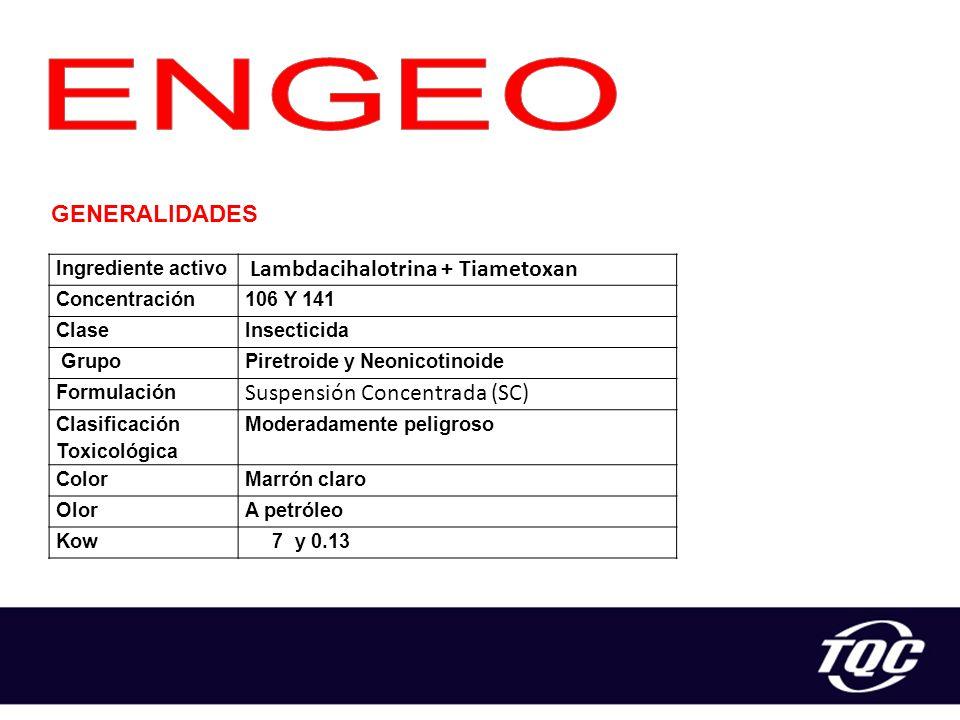 ENGEO Lambdacihalotrina + Tiametoxan Suspensión Concentrada (SC)