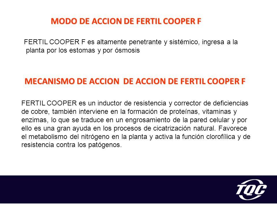 MODO DE ACCION DE FERTIL COOPER F