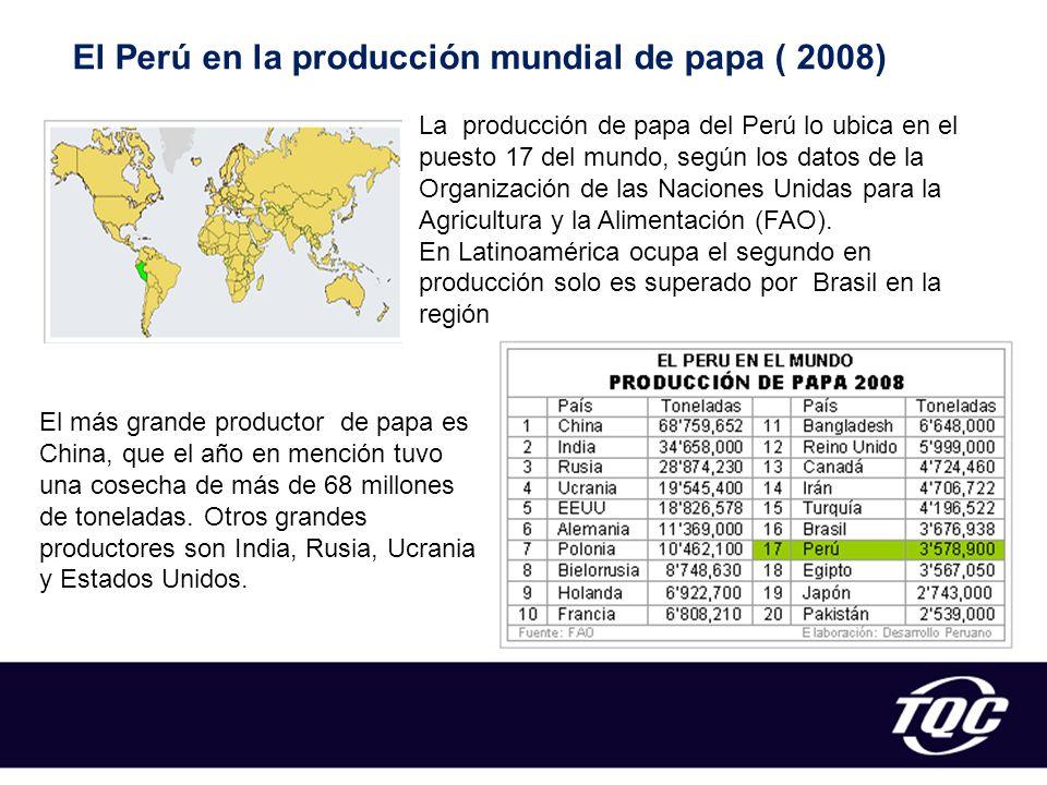 El Perú en la producción mundial de papa ( 2008)