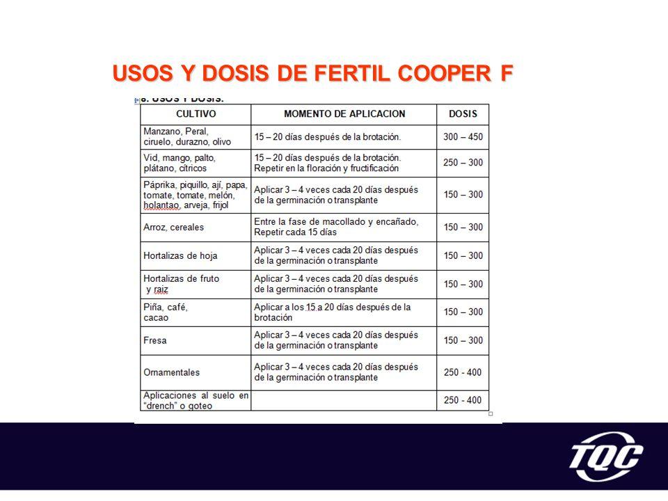 USOS Y DOSIS DE FERTIL COOPER F