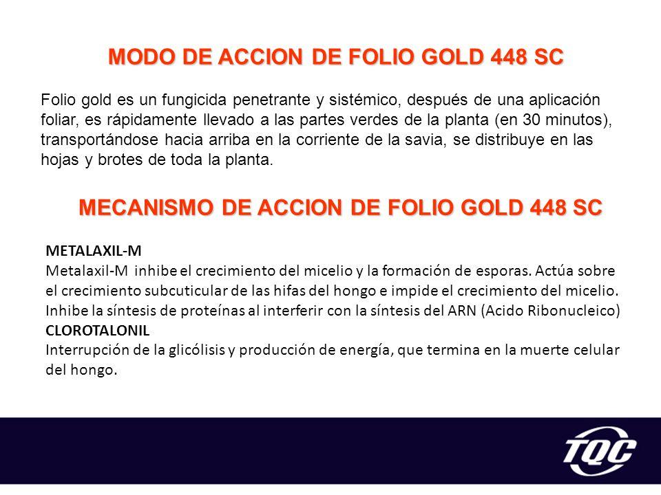MODO DE ACCION DE FOLIO GOLD 448 SC