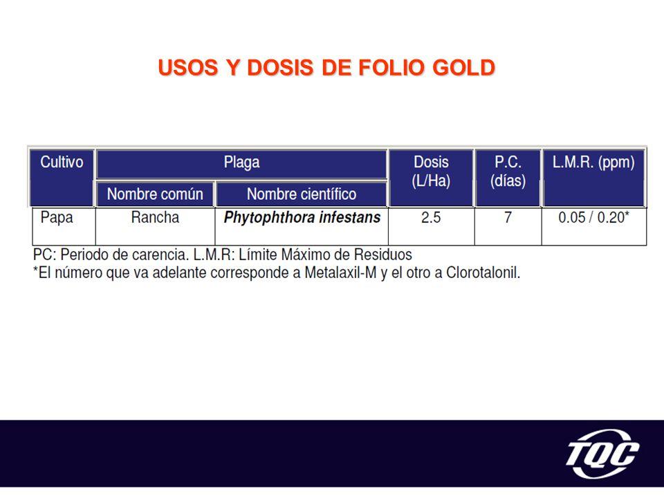 USOS Y DOSIS DE FOLIO GOLD