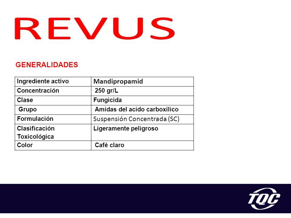 REVUS Mandipropamid Suspensión Concentrada (SC) GENERALIDADES