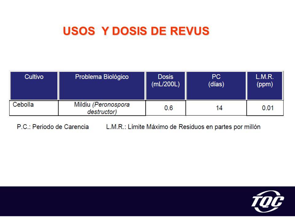 USOS Y DOSIS DE REVUS