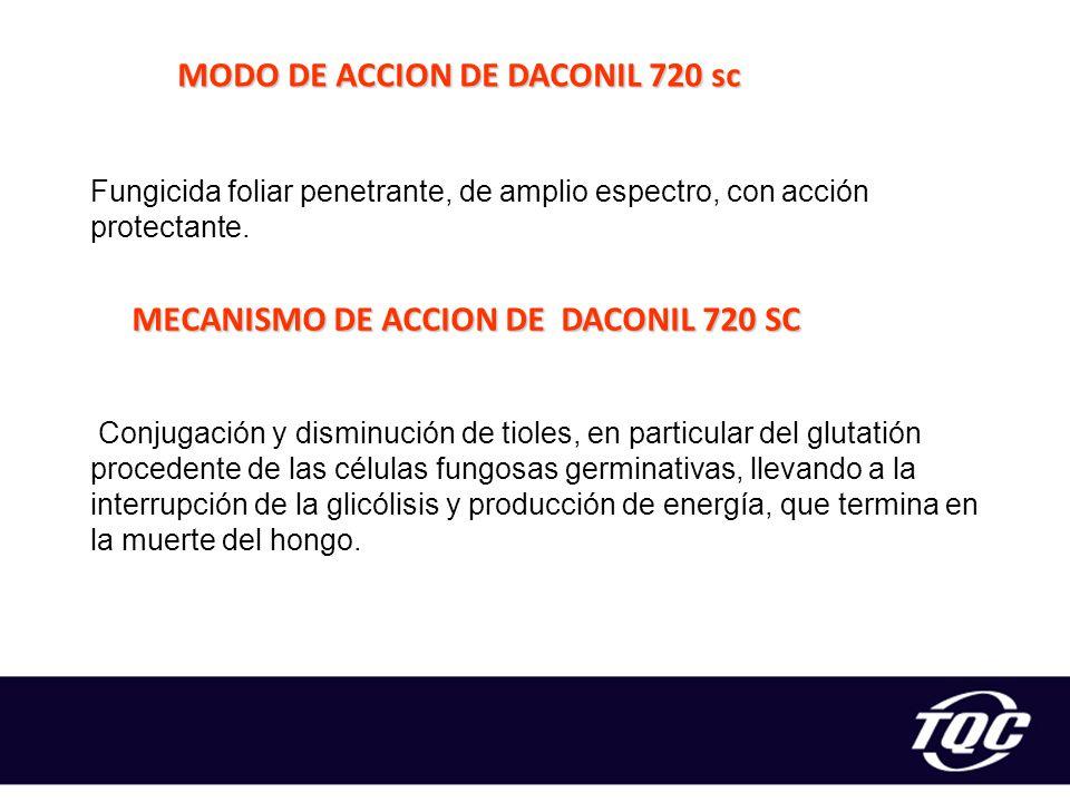 MODO DE ACCION DE DACONIL 720 sc MECANISMO DE ACCION DE DACONIL 720 SC