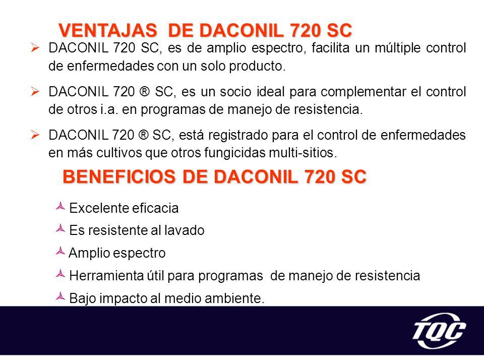 BENEFICIOS DE DACONIL 720 SC