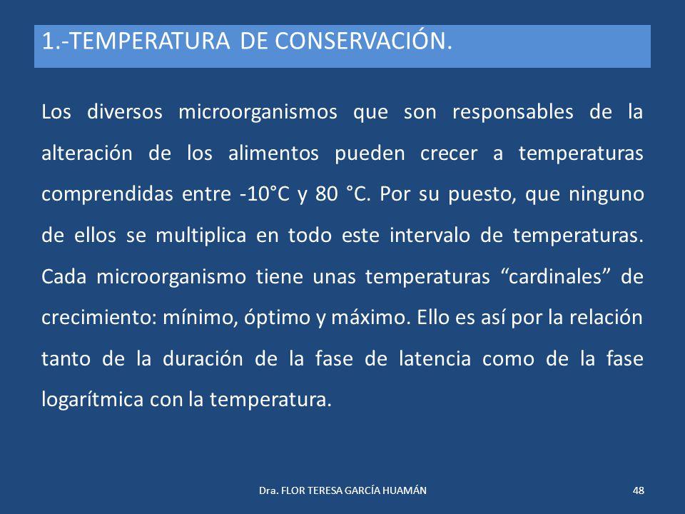1.-TEMPERATURA DE CONSERVACIÓN.