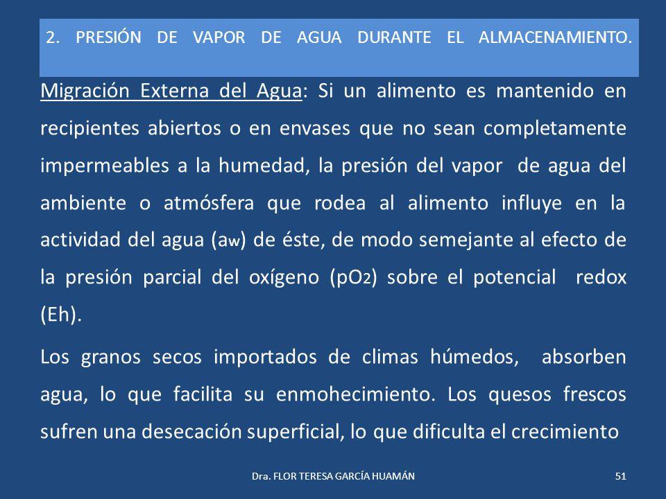 2. PRESIÓN DE VAPOR DE AGUA DURANTE EL ALMACENAMIENTO.