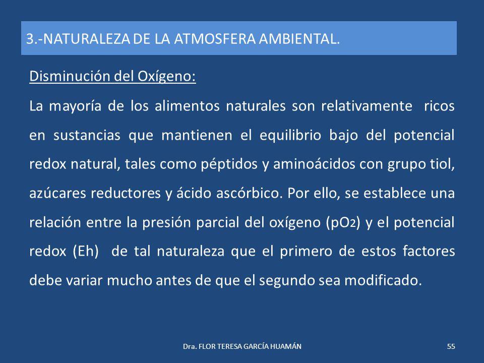 3.-NATURALEZA DE LA ATMOSFERA AMBIENTAL.