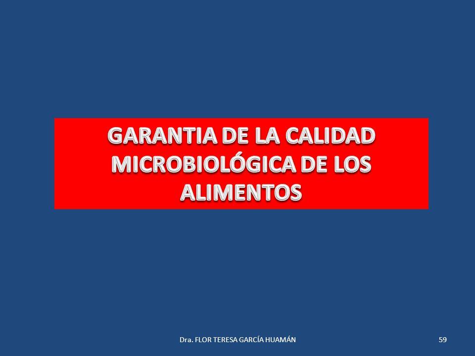 GARANTIA DE LA CALIDAD MICROBIOLÓGICA DE LOS ALIMENTOS