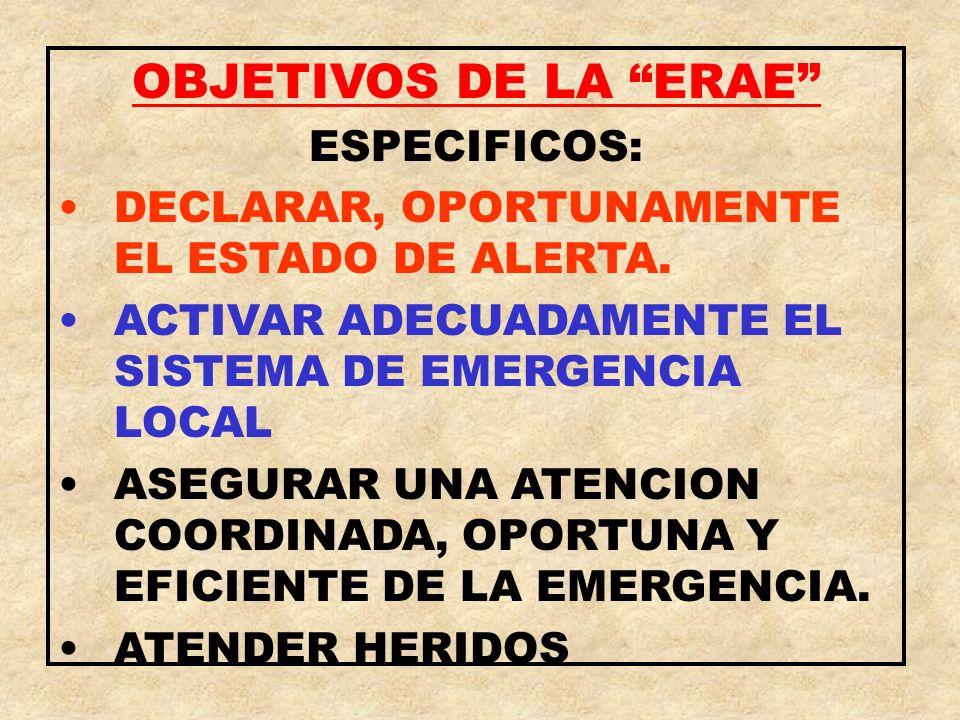 OBJETIVOS DE LA ERAE ESPECIFICOS: