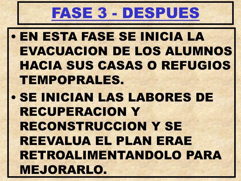 FASE 3 - DESPUESEN ESTA FASE SE INICIA LA EVACUACION DE LOS ALUMNOS HACIA SUS CASAS O REFUGIOS TEMPOPRALES.