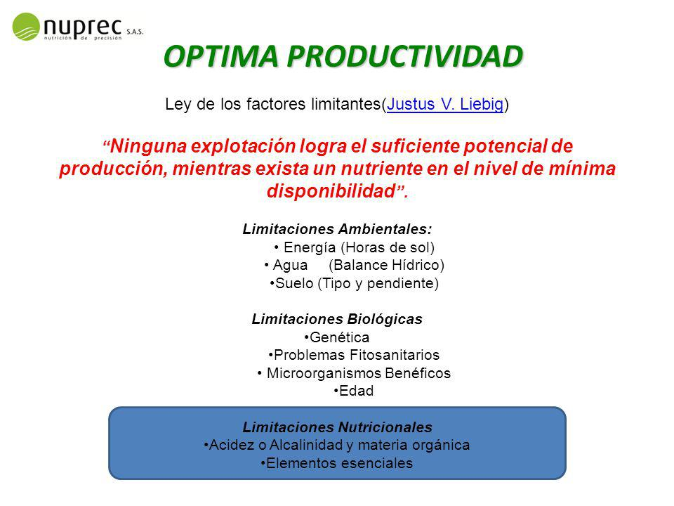 OPTIMA PRODUCTIVIDAD Ley de los factores limitantes(Justus V. Liebig)