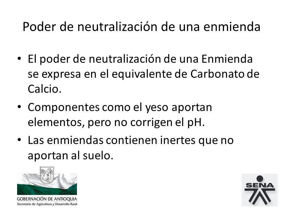 Poder de neutralización de una enmienda