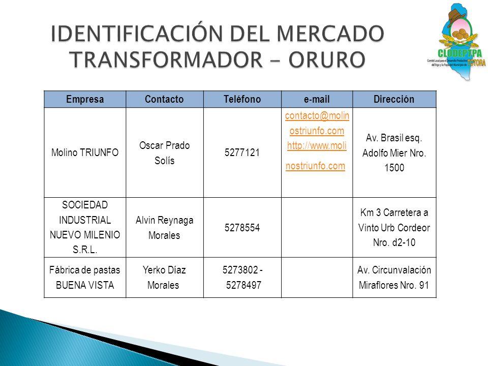 IDENTIFICACIÓN DEL MERCADO TRANSFORMADOR - ORURO
