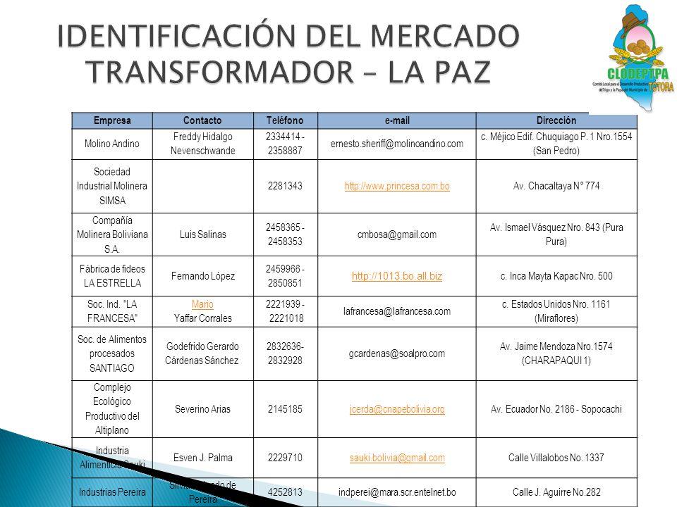 IDENTIFICACIÓN DEL MERCADO TRANSFORMADOR – LA PAZ