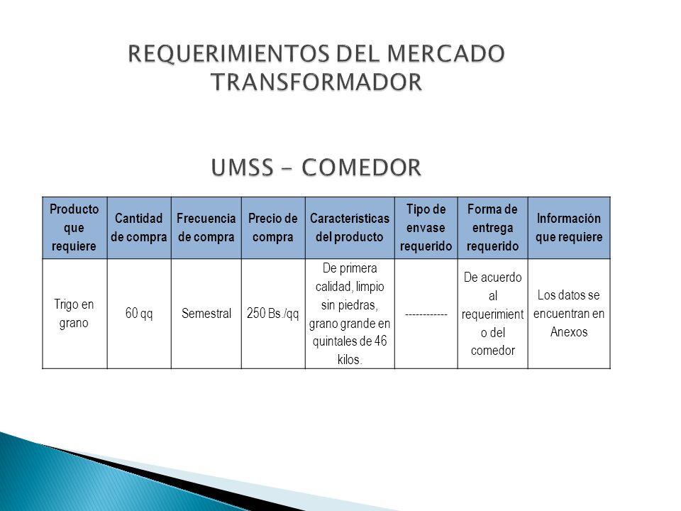 REQUERIMIENTOS DEL MERCADO TRANSFORMADOR UMSS - COMEDOR