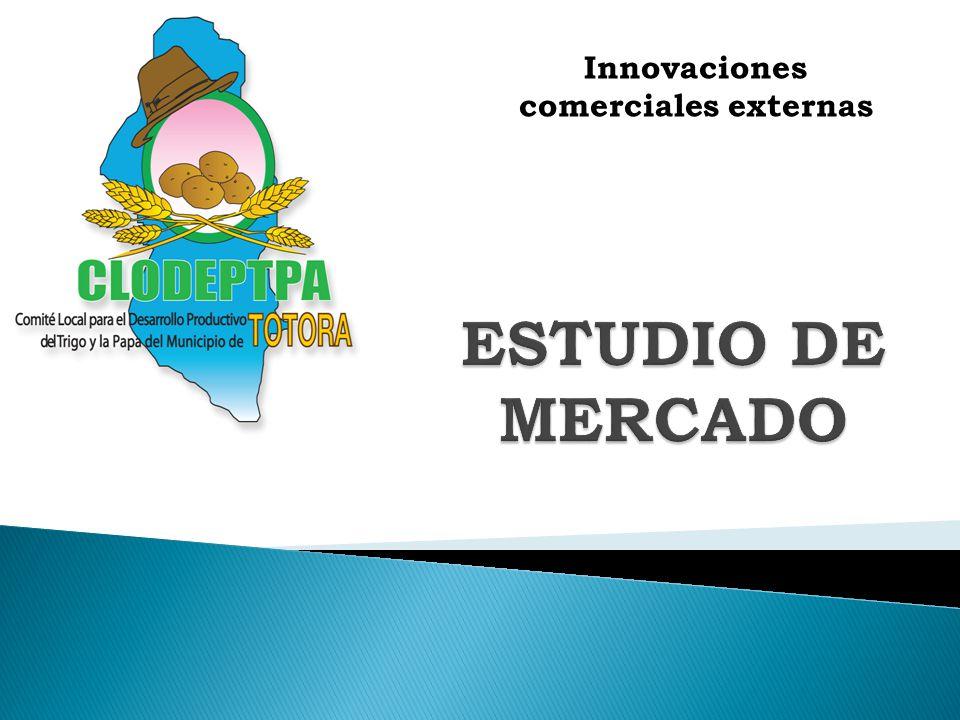 Innovaciones comerciales externas